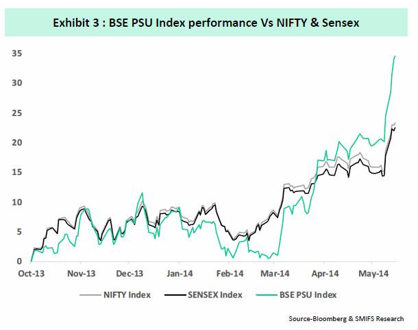 High dividend yield stocks 2019 multibagger stocks for High div stocks